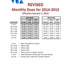 Monthly Dues 2014-2015 Revised